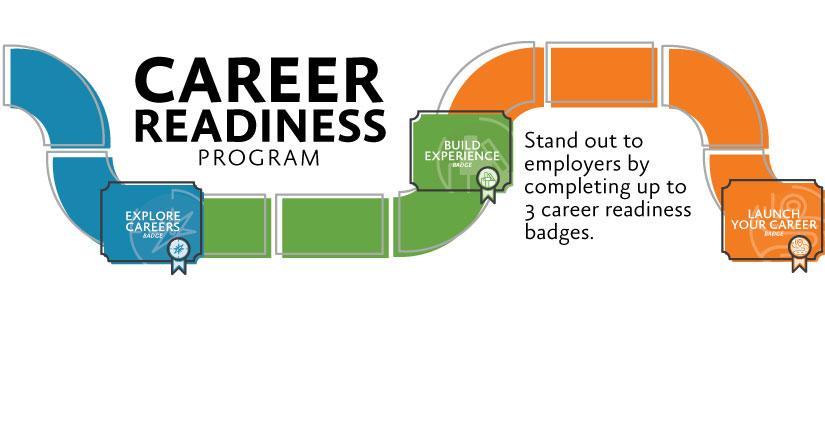 Career Center | San Jose State University