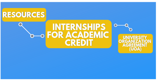 Internships for Academic Credit (IACs) Banner