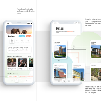 Mock-Up of a Mobile Application