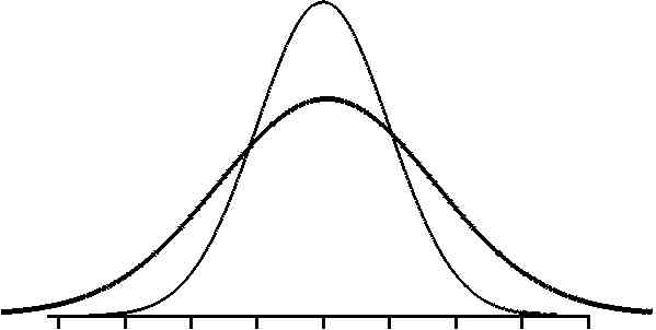 what determines the steepness of the sratc curve This curve shows both the highest price  note that the way the total surplus is divided between consumers and producers depends on the steepness of the demand and.