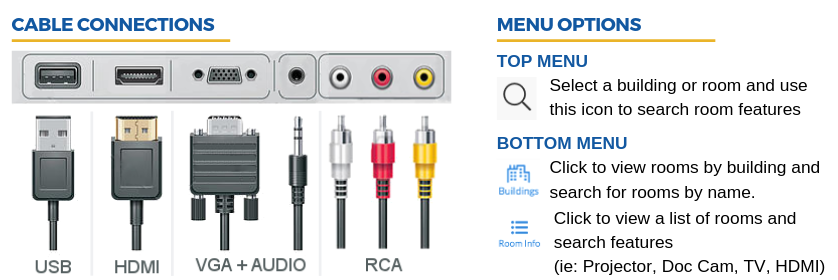 AV Connectors Guide