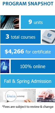 Program Snapshot: 9 units, 3 total courses, $4266 for certificate, online program, Fall & Spring Admission. (Fees are subject to review & change)