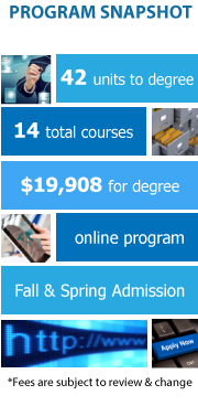 Program Snapshot: 42 units to degree, 14 total courses, $19,908 for degree, online program, Fall & Spring Admission. (Fees are subject to review & change)