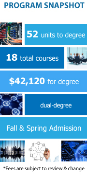 Program Snapshot: 52 units to degree, 18 total courses, $42,120 for degree, evening and off-campus, Fall and Spring Admission. (Fees are subject to review & change)