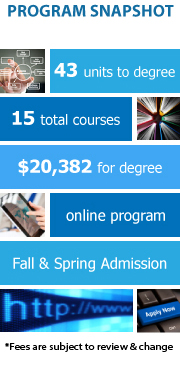 Program Snapshot: 43 units to degree, 15 total courses, $20,382 for degree, online program, Fall & Spring Admission. (Fees are subject to review & change)