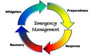 Emergency Management cycle involved - Preparedness, Response, Recovery, Mitigation