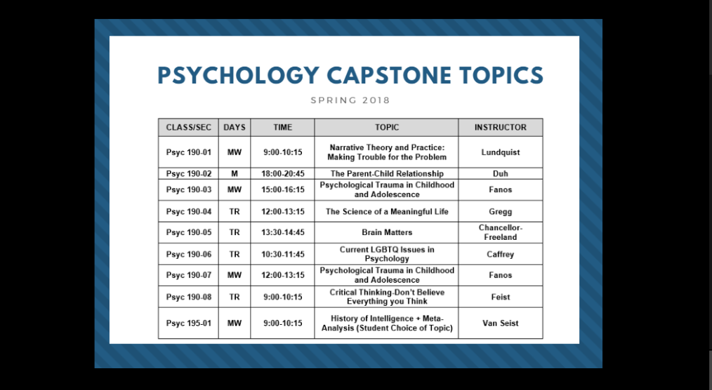 capstone course of psychology This course, required of all psychology majors, should be taken as early as   this capstone course provides advanced study of areas of current interest in.